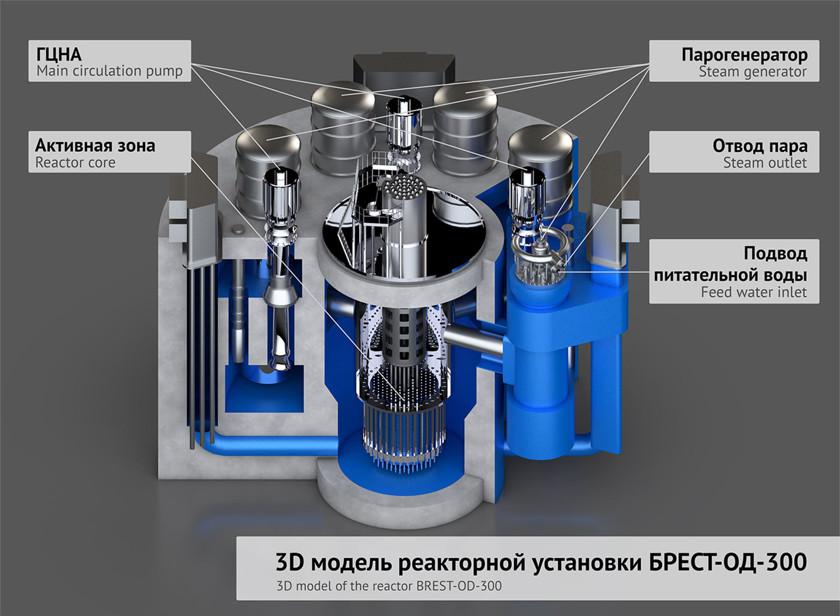 Liên bang Nga đã thành công nhờ chính sách thay thế nhập khẩu trong lĩnh vực công nghiệp...